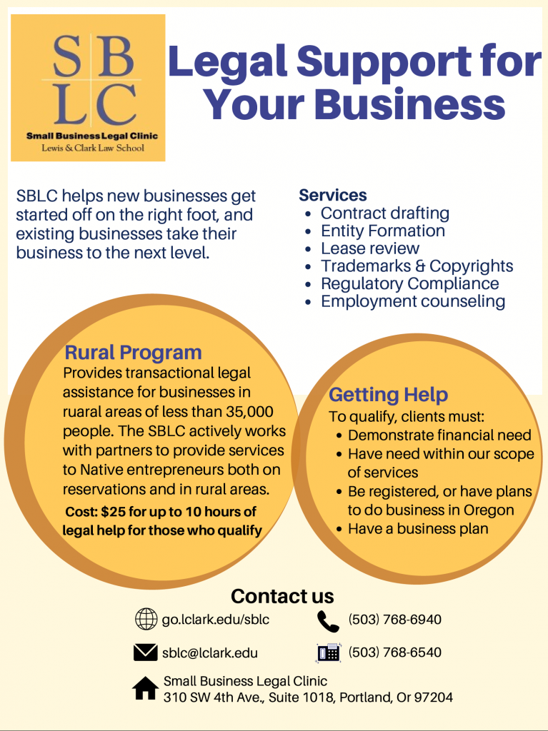 SBLC Programs